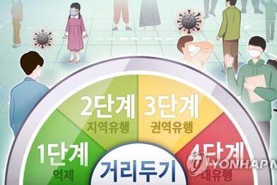 전주·군산 등 전북 6개 지역 거리두기 3단계 '2주 연장'